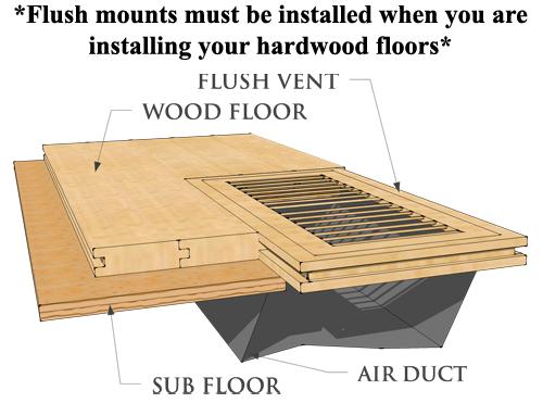 Installing Flush Mount Wood Registers