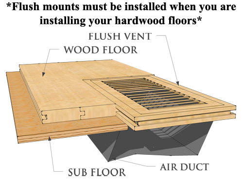 Unfinished flush mount register white oak floor vent for Wood floor 90 degree turn