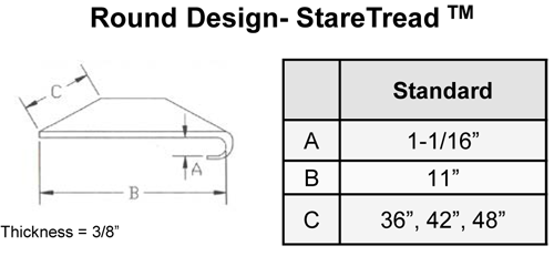 Diy Stairs Tread And Riser