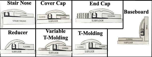 Cal Flor Total Trim Flexible Transition Strip 7 Profiles In 1