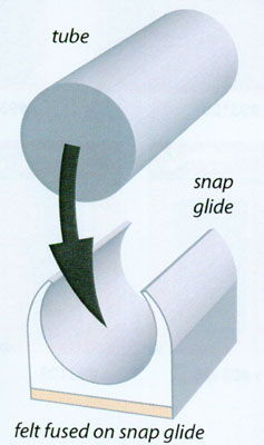 How to use snap glides